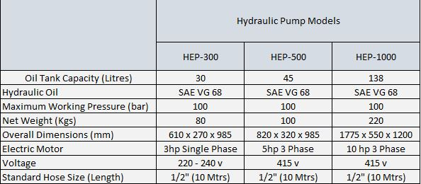 Hydraulic Pump Specification