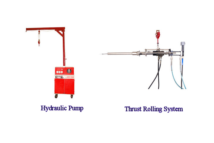 Hydraulic thrust rolling systems